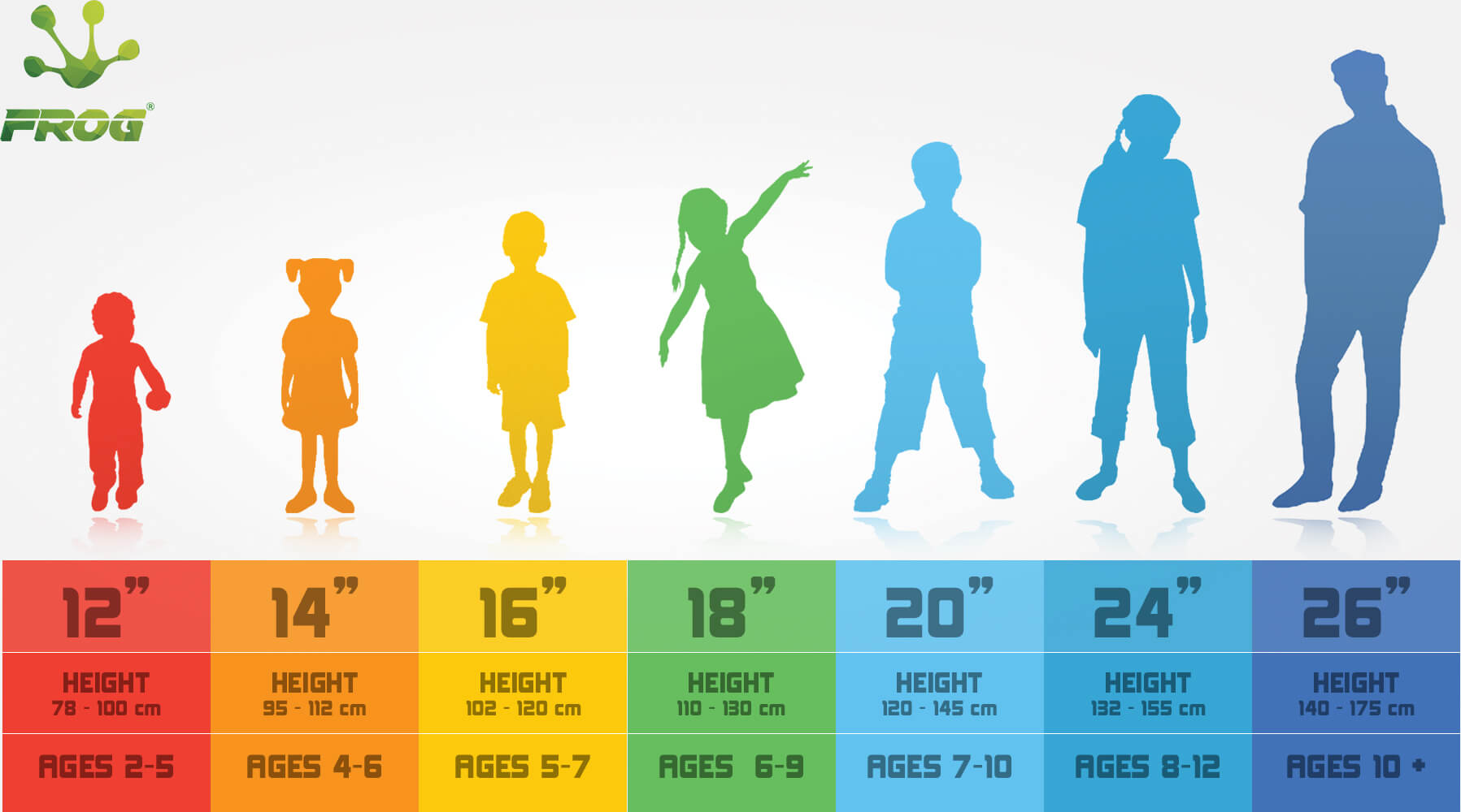 Height meter kids